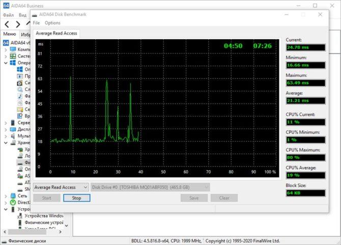 Тест диска в AIDA64